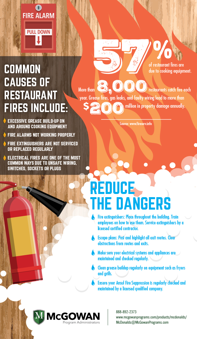 franchise fire safety